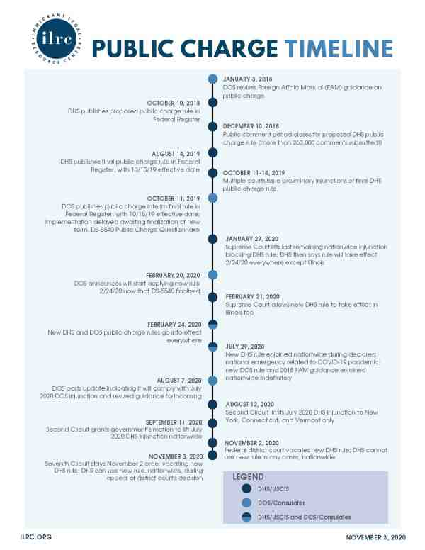2020.11.04_public_charge_timeline-final_page_1.jpg